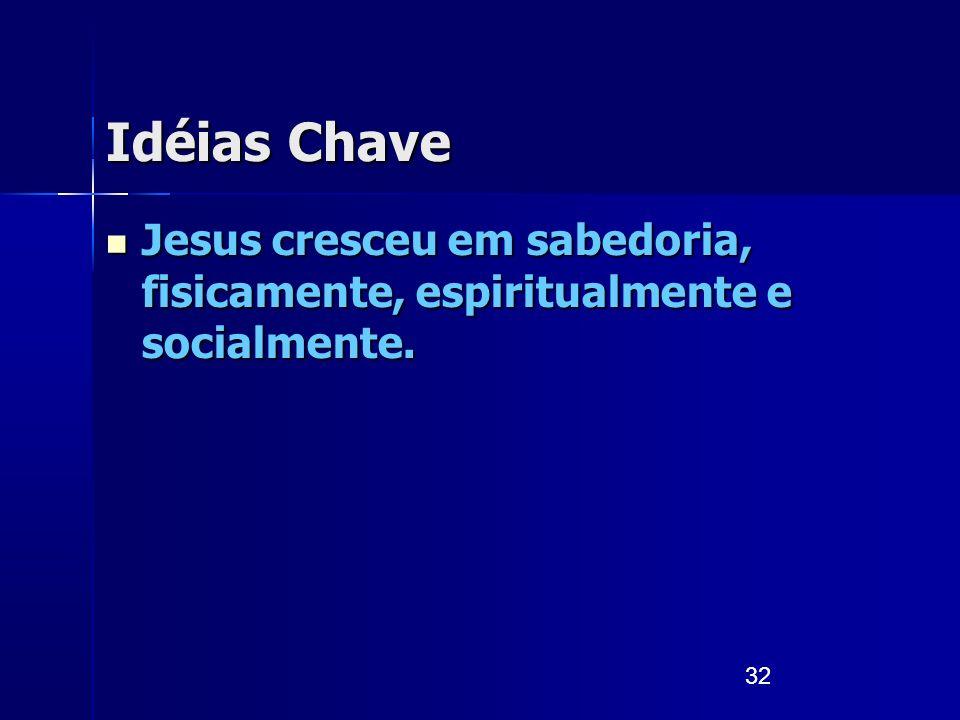 32 Idéias Chave Jesus cresceu em sabedoria, fisicamente, espiritualmente e socialmente. Jesus cresceu em sabedoria, fisicamente, espiritualmente e soc