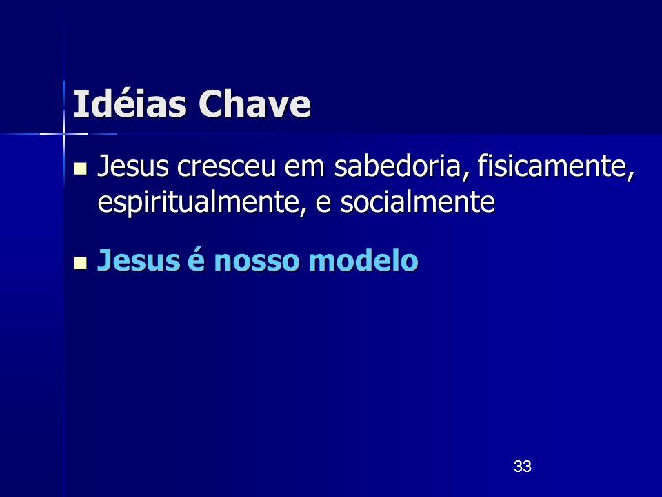 33 Idéias Chave Jesus cresceu em sabedoria, fisicamente, espiritualmente, e socialmente Jesus cresceu em sabedoria, fisicamente, espiritualmente, e so