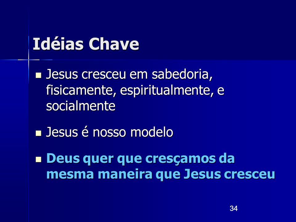 34 Idéias Chave Jesus cresceu em sabedoria, fisicamente, espiritualmente, e socialmente Jesus cresceu em sabedoria, fisicamente, espiritualmente, e so