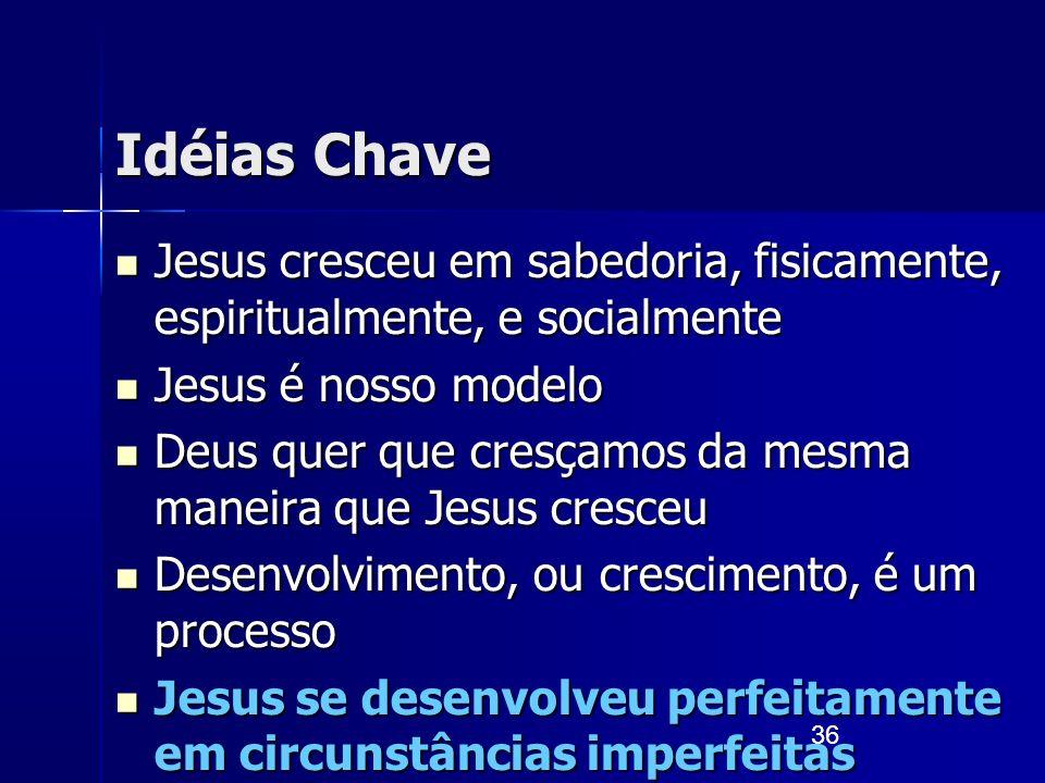 36 Idéias Chave Jesus cresceu em sabedoria, fisicamente, espiritualmente, e socialmente Jesus cresceu em sabedoria, fisicamente, espiritualmente, e so