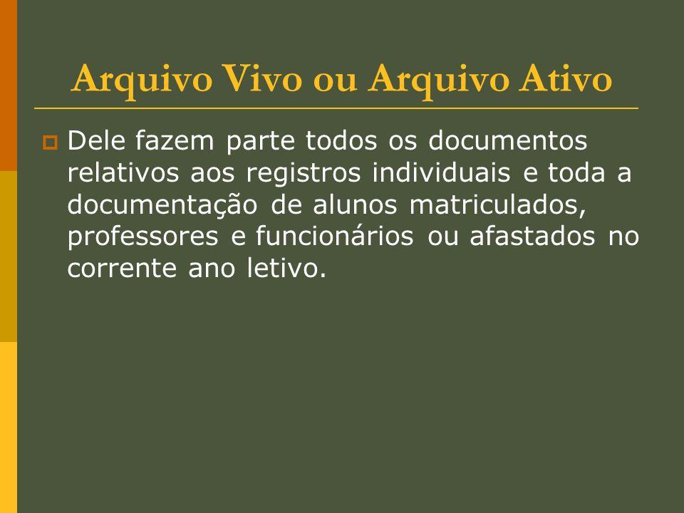 Arquivo Vivo ou Arquivo Ativo Dele fazem parte todos os documentos relativos aos registros individuais e toda a documentação de alunos matriculados, p