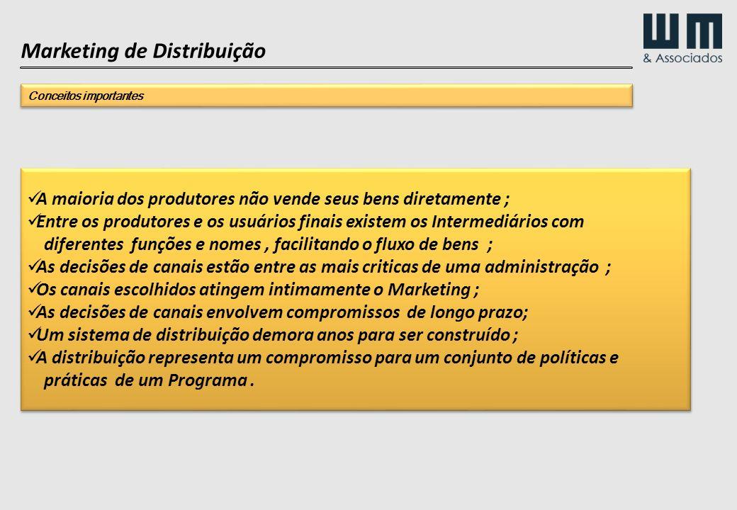 Marketing de Distribuição A maioria dos produtores não vende seus bens diretamente ; Entre os produtores e os usuários finais existem os Intermediário