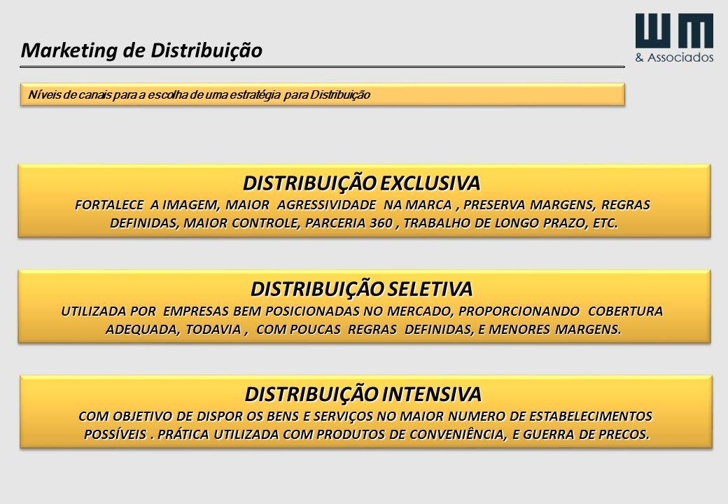DISTRIBUIÇÃO EXCLUSIVA FORTALECE A IMAGEM, MAIOR AGRESSIVIDADE NA MARCA, PRESERVA MARGENS, REGRAS DEFINIDAS, MAIOR CONTROLE, PARCERIA 360, TRABALHO DE