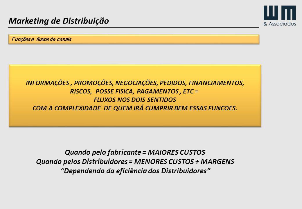Marketing de Distribuição INFORMAÇÕES, PROMOÇÕES, NEGOCIAÇÕES, PEDIDOS, FINANCIAMENTOS, RISCOS, POSSE FISICA, PAGAMENTOS, ETC = FLUXOS NOS DOIS SENTID