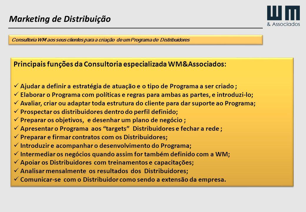 Principais funções da Consultoria especializada WM&Associados: Ajudar a definir a estratégia de atuação e o tipo de Programa a ser criado ; Elaborar o