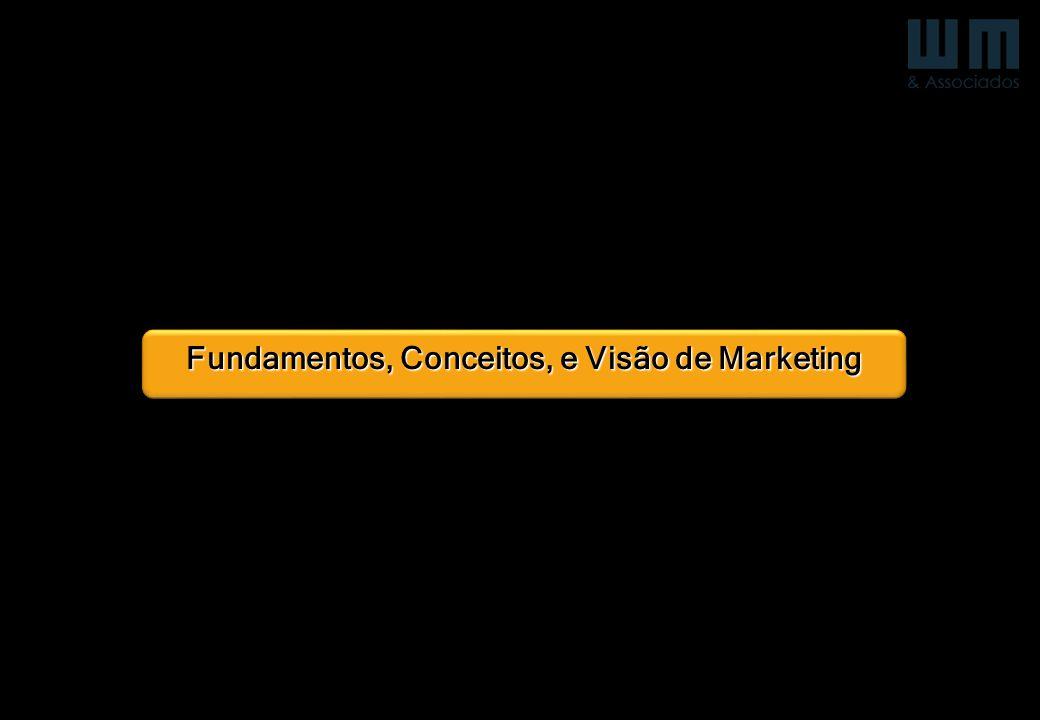 Fundamentos, Conceitos, e Visão de Marketing