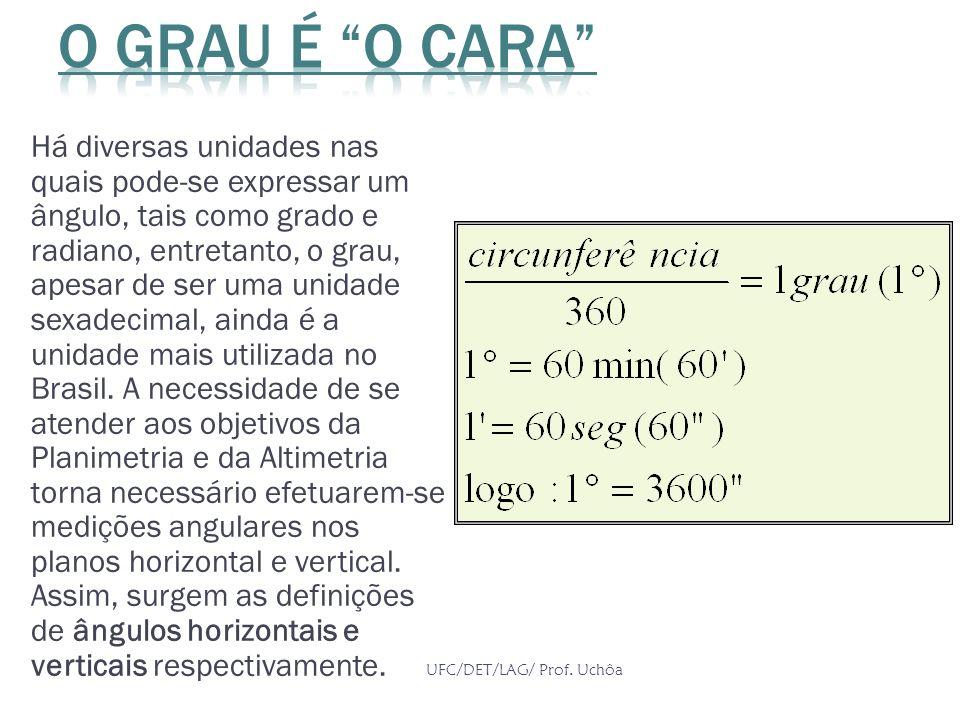 Há diversas unidades nas quais pode-se expressar um ângulo, tais como grado e radiano, entretanto, o grau, apesar de ser uma unidade sexadecimal, aind
