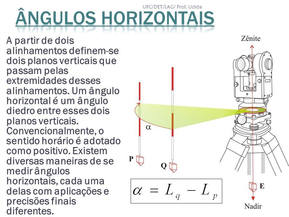 A partir de dois alinhamentos definem-se dois planos verticais que passam pelas extremidades desses alinhamentos. Um ângulo horizontal é um ângulo die