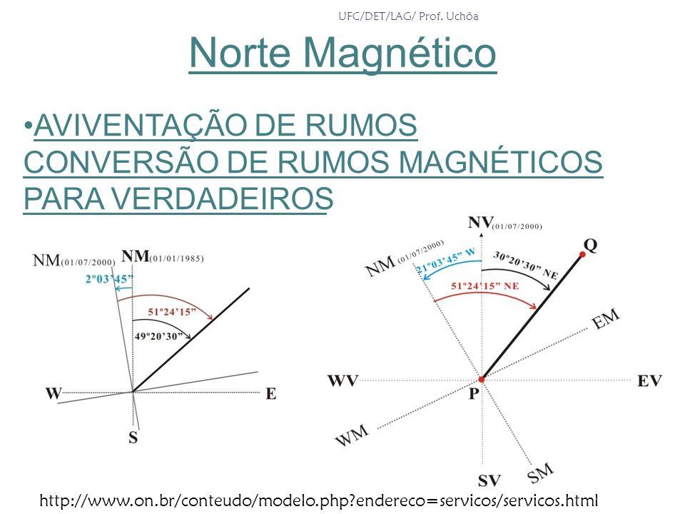 AVIVENTAÇÃO DE RUMOS CONVERSÃO DE RUMOS MAGNÉTICOS PARA VERDADEIROS Norte Magnético http://www.on.br/conteudo/modelo.php?endereco=servicos/servicos.ht