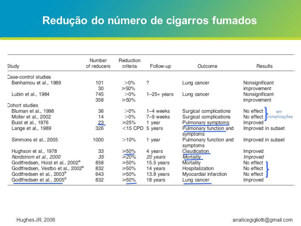 analicegigliotti@gmail.com Redução do número de cigarros fumados em complicações Hughes JR, 2006