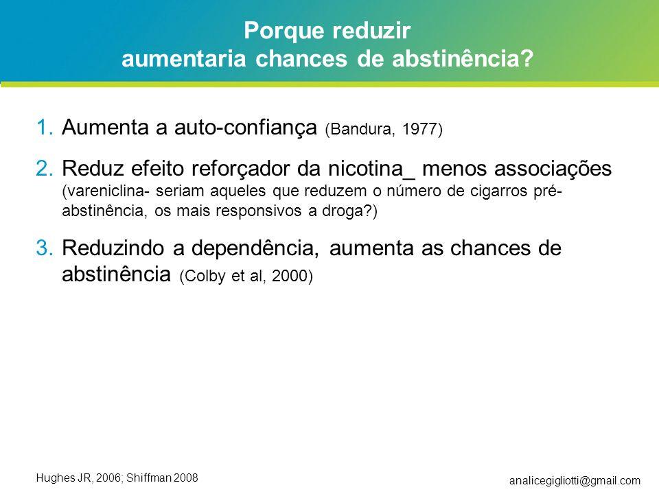 analicegigliotti@gmail.com Porque reduzir aumentaria chances de abstinência? 1.Aumenta a auto-confiança (Bandura, 1977) 2.Reduz efeito reforçador da n