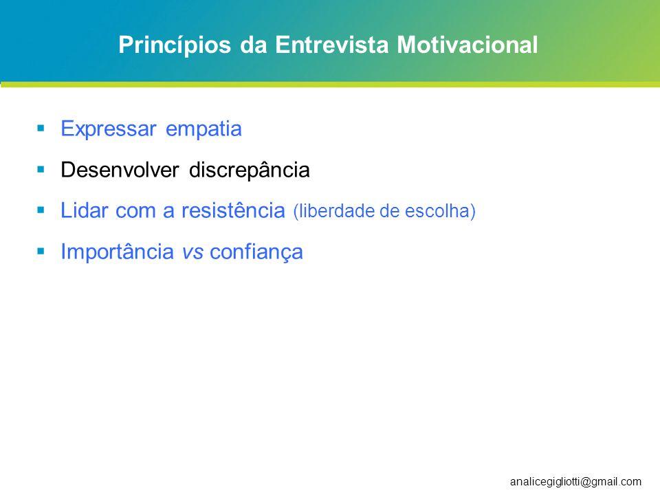 analicegigliotti@gmail.com Princípios da Entrevista Motivacional Expressar empatia Desenvolver discrepância Lidar com a resistência (liberdade de esco