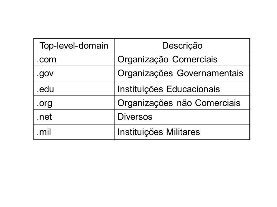 Top-level-domainDescrição.comOrganização Comerciais.govOrganizações Governamentais.eduInstituições Educacionais.orgOrganizações não Comerciais.netDive