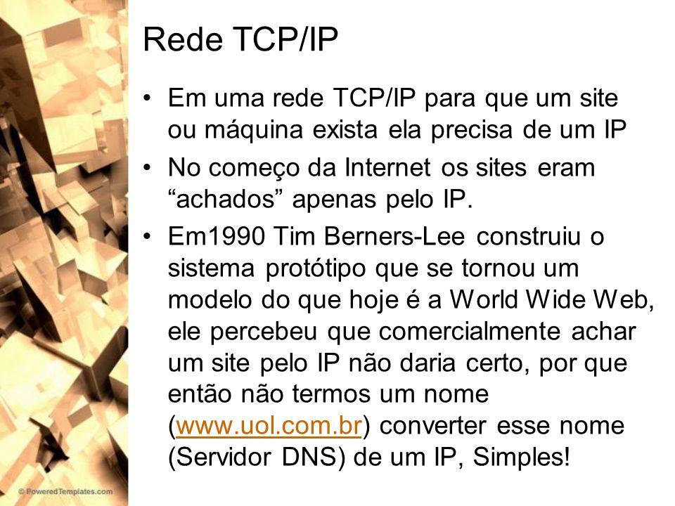 Rede TCP/IP Em uma rede TCP/IP para que um site ou máquina exista ela precisa de um IP No começo da Internet os sites eram achados apenas pelo IP. Em1
