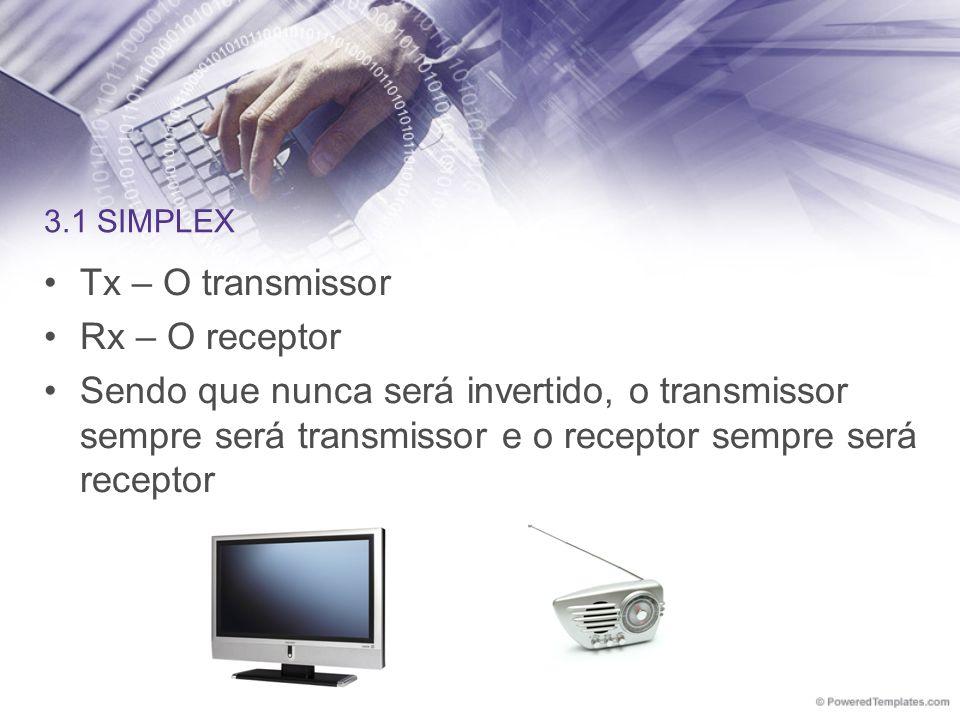 3.1 SIMPLEX Tx – O transmissor Rx – O receptor Sendo que nunca será invertido, o transmissor sempre será transmissor e o receptor sempre será receptor
