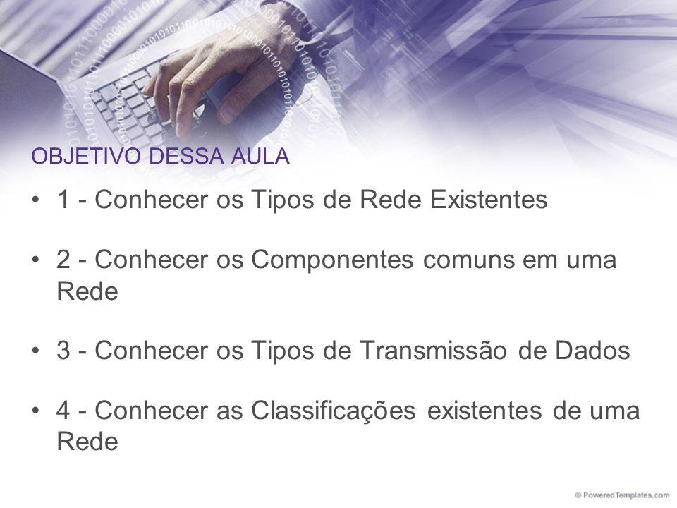 OBJETIVO DESSA AULA 1 - Conhecer os Tipos de Rede Existentes 2 - Conhecer os Componentes comuns em uma Rede 3 - Conhecer os Tipos de Transmissão de Da