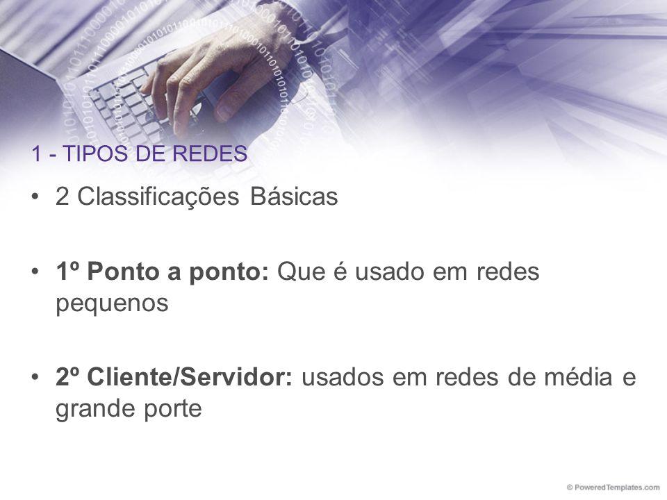 1 - TIPOS DE REDES 2 Classificações Básicas 1º Ponto a ponto: Que é usado em redes pequenos 2º Cliente/Servidor: usados em redes de média e grande por