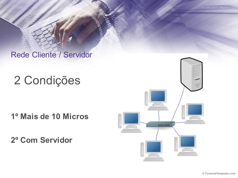 Rede Cliente / Servidor 2º Com Servidor 2 Condições 1º Mais de 10 Micros