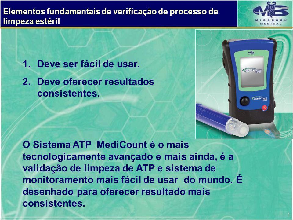 Elementos fundamentais de verificação de processo de limpeza estéril O Sistema ATP MediCount é o mais tecnologicamente avançado e mais ainda, é a vali