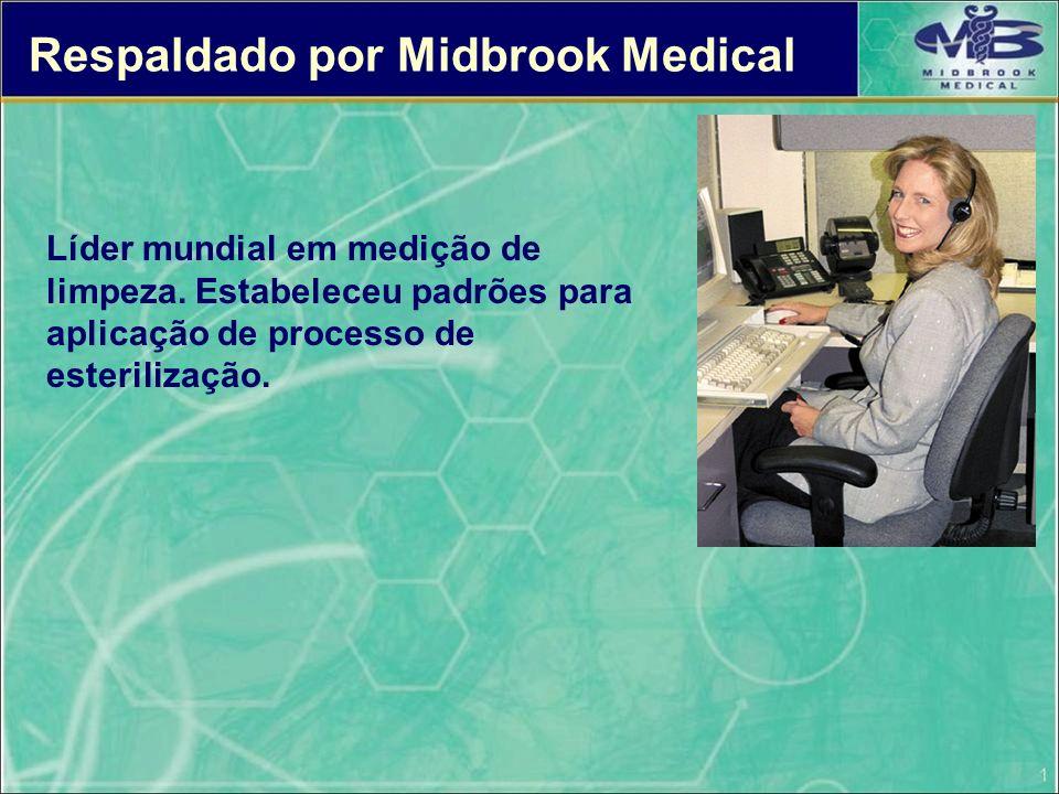 Líder mundial em medição de limpeza. Estabeleceu padrões para aplicação de processo de esterilização. Respaldado por Midbrook Medical