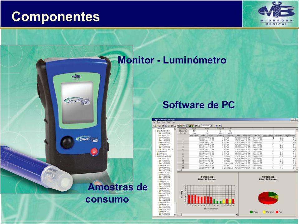 Componentes Software de PC Monitor - Luminómetro Amostras de consumo