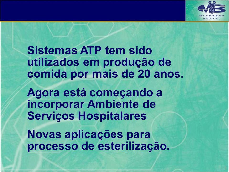 Sistemas ATP tem sido utilizados em produção de comida por mais de 20 anos. Agora está começando a incorporar Ambiente de Serviços Hospitalares Novas