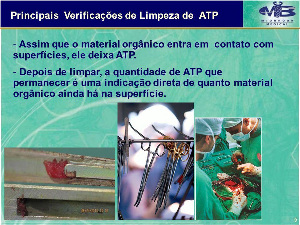 5 Principais Verificações de Limpeza de ATP - Assim que o material orgânico entra em contato com superfícies, ele deixa ATP. - Depois de limpar, a qua
