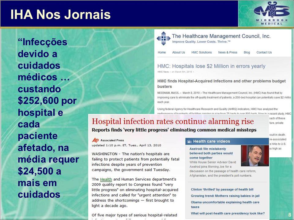 8 Infecções devido a cuidados médicos … custando $252,600 por hospital e cada paciente afetado, na média requer $24,500 a mais em cuidados IHA Nos Jor