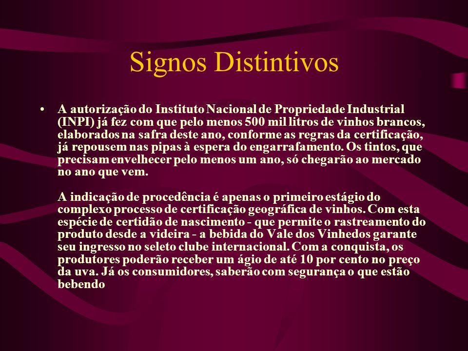 Signos distintivos Marcas Indicações Geográficas Titulo de estabelecimento e insígnias.