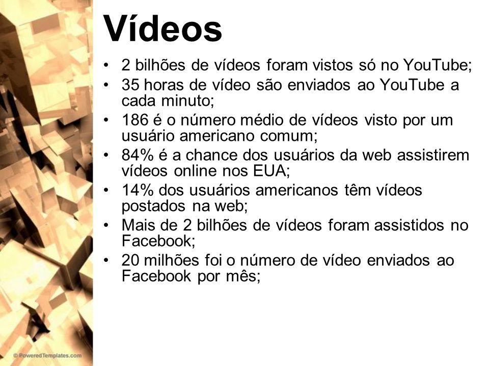 Vídeos 2 bilhões de vídeos foram vistos só no YouTube; 35 horas de vídeo são enviados ao YouTube a cada minuto; 186 é o número médio de vídeos visto p
