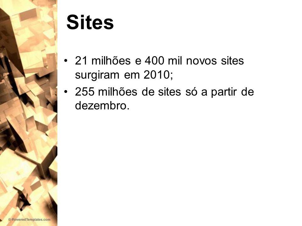 Sites 21 milhões e 400 mil novos sites surgiram em 2010; 255 milhões de sites só a partir de dezembro.