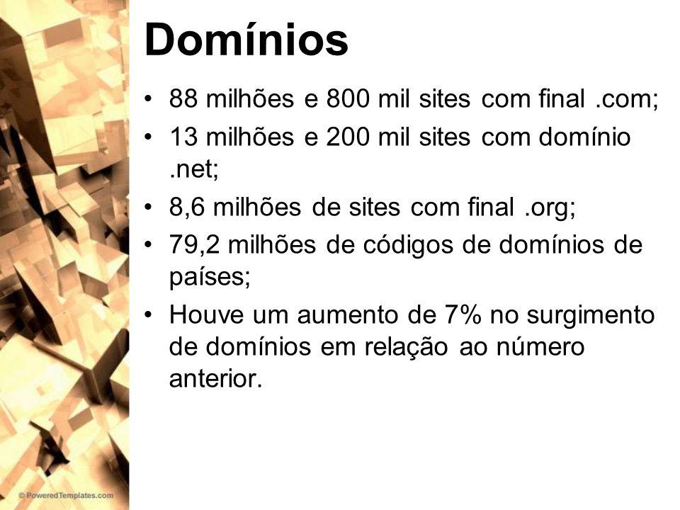 Domínios 88 milhões e 800 mil sites com final.com; 13 milhões e 200 mil sites com domínio.net; 8,6 milhões de sites com final.org; 79,2 milhões de cód