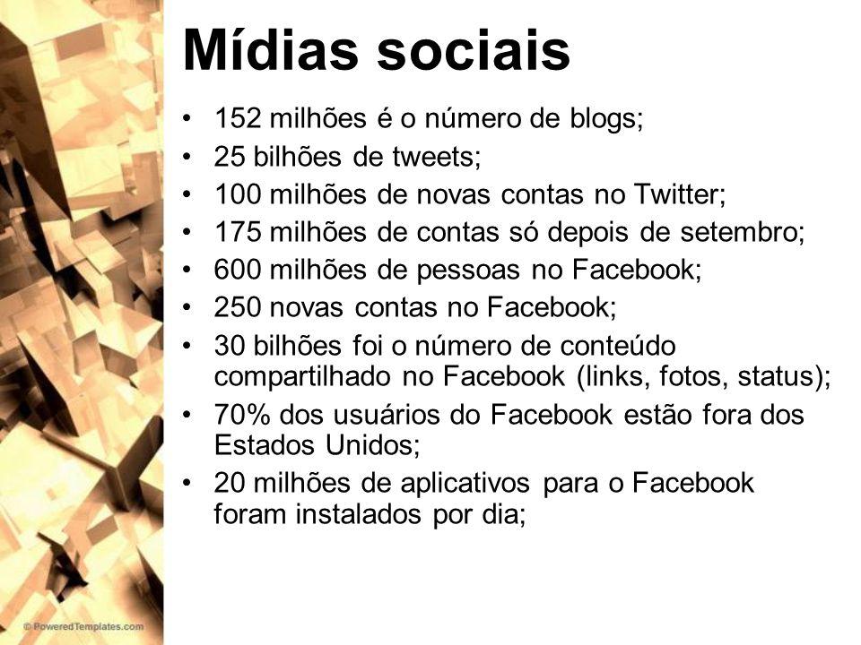 Mídias sociais 152 milhões é o número de blogs; 25 bilhões de tweets; 100 milhões de novas contas no Twitter; 175 milhões de contas só depois de setem