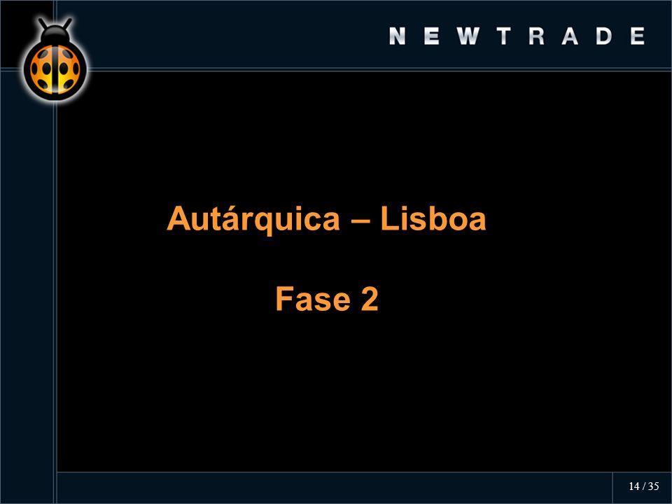 Autárquica – Lisboa Fase 2 Autárquica – Lisboa Fase 2 14 / 35