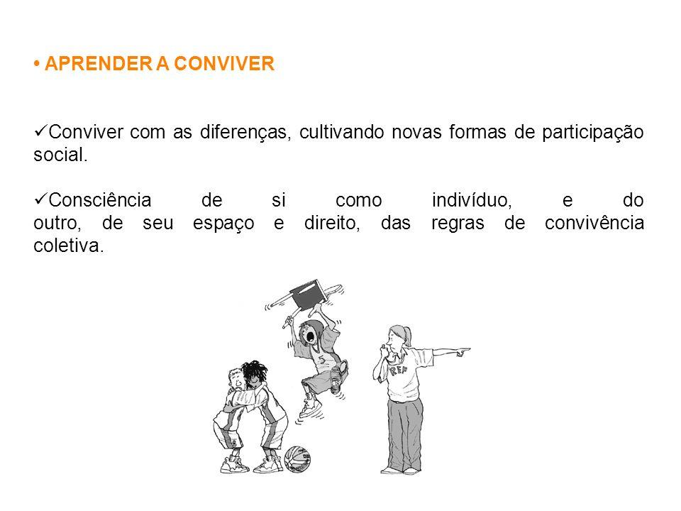 APRENDER A CONVIVER Conviver com as diferenças, cultivando novas formas de participação social. Consciência de si como indivíduo, e do outro, de seu e