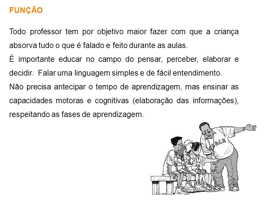 Contato: FRANCISCO OLIVEIRA Departamento de Mini Basquete Confederação Brasileira de Basketball - CBB fone: 021-2544-3193 celular: 021-9206-4292 nextel: 021-7879-2527 - ID 55*12*32141 francisco.oliveira@cbb.com.br www.cbb.com.br