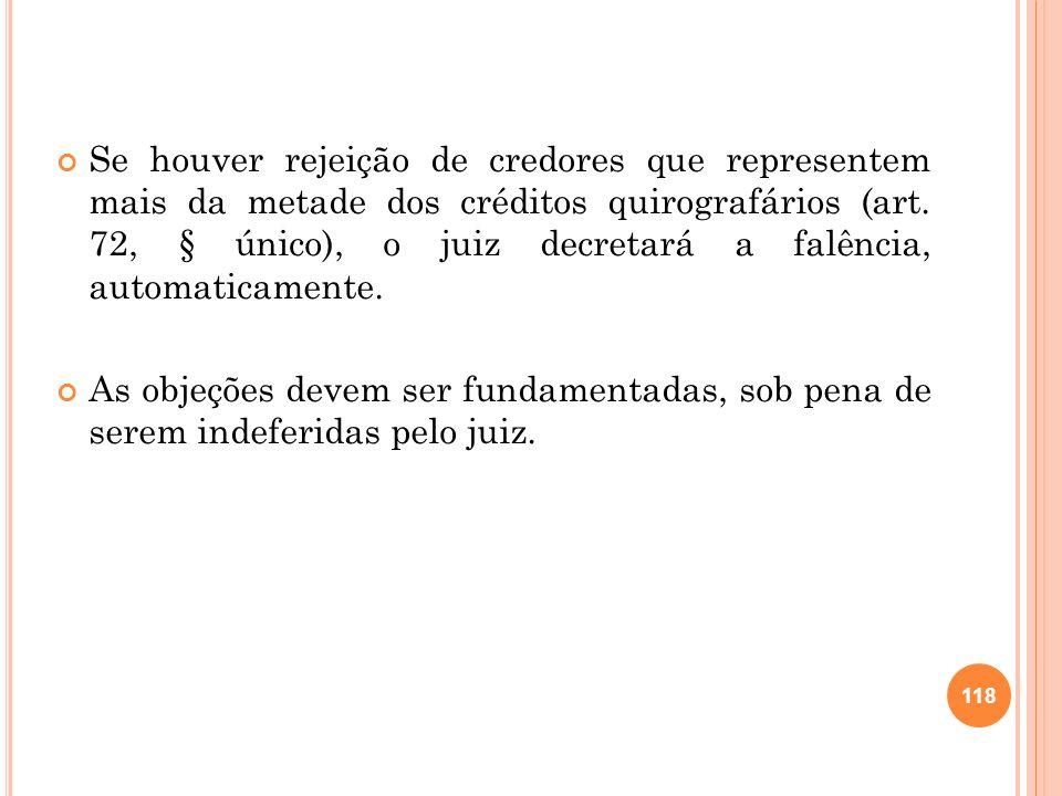 118 Se houver rejeição de credores que representem mais da metade dos créditos quirografários (art. 72, § único), o juiz decretará a falência, automat