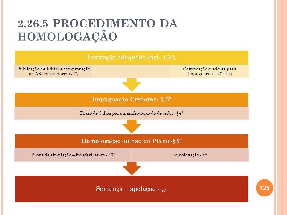 2.26.5 PROCEDIMENTO DA HOMOLOGAÇÃO Sentença – apelação - §7º Homologação ou não do Plano -§5º Prova de simulação – indeferimento - §6ºHomologação - §5