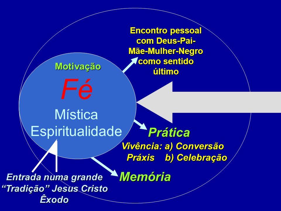 Fé Mística Espiritualidade Motivação Encontro pessoal com Deus-Pai- Mãe-Mulher-Negro como sentido último Prática Vivência: a) Conversão Práxis b) Cele