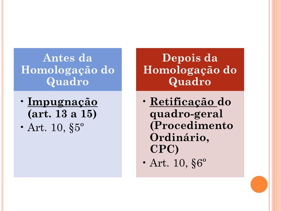 Antes da Homologação do Quadro Impugnação (art. 13 a 15) Art. 10, §5º Depois da Homologação do Quadro Retificação do quadro-geral (Procedimento Ordiná
