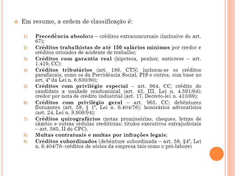 Em resumo, a ordem de classificação é: 1) Precedência absolu ta – créditos extraconcursais (inclusive do art. 67); 2) Créditos trabalhistas de até 150