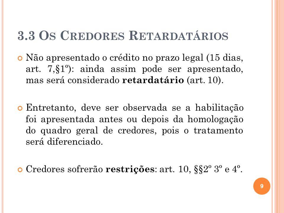 3.3 O S C REDORES R ETARDATÁRIOS 9 Não apresentado o crédito no prazo legal (15 dias, art. 7,§1º): ainda assim pode ser apresentado, mas será consider