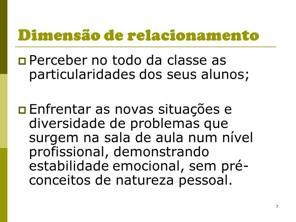 7 Dimensão de relacionamento Perceber no todo da classe as particularidades dos seus alunos; Enfrentar as novas situações e diversidade de problemas q