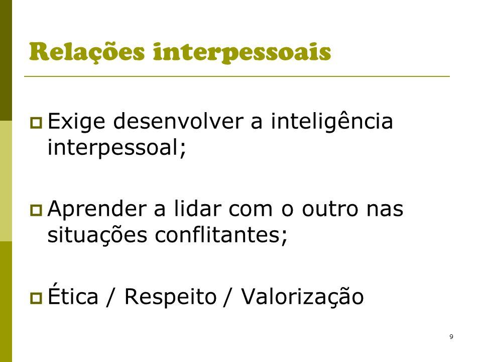 9 Relações interpessoais Exige desenvolver a inteligência interpessoal; Aprender a lidar com o outro nas situações conflitantes; Ética / Respeito / Va