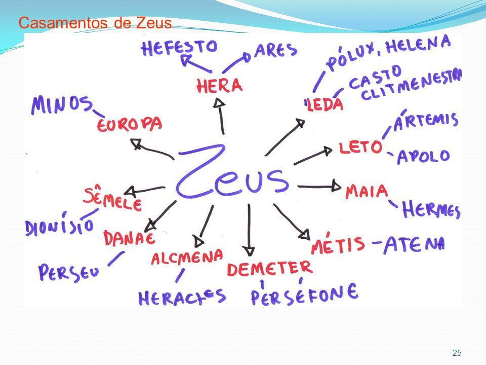 25 Casamentos de Zeus