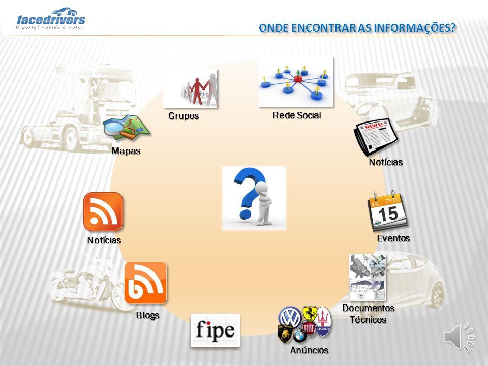 ONDE ENCONTRAR AS INFORMAÇÕES? Mapas Notícias Blogs Anúncios DocumentosTécnicos Eventos Notícias Grupos Rede Social