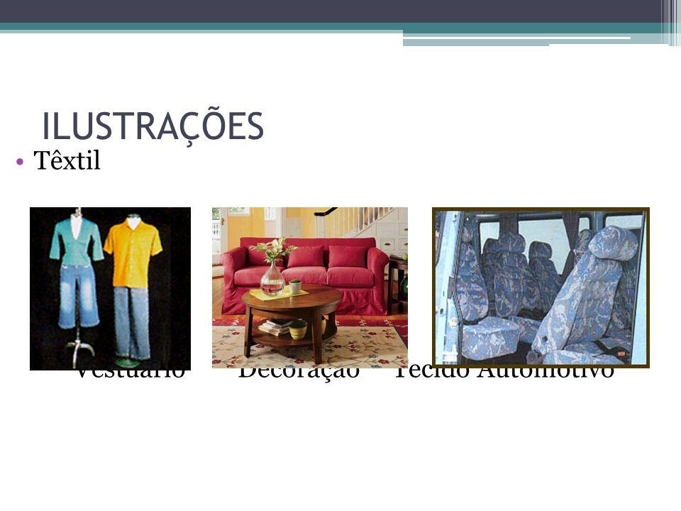 ILUSTRAÇÕES Têxtil Vestuário Decoração Tecido Automotivo