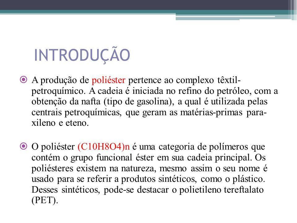 INTRODUÇÃO A produção de poliéster pertence ao complexo têxtil- petroquímico. A cadeia é iniciada no refino do petróleo, com a obtenção da nafta (tipo