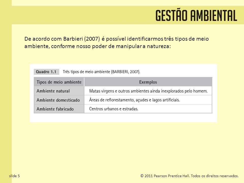 slide 5© 2011 Pearson Prentice Hall. Todos os direitos reservados. De acordo com Barbieri (2007) é possível identificarmos três tipos de meio ambiente