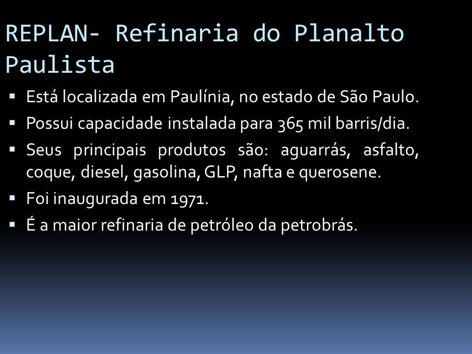 REPLAN- Refinaria do Planalto Paulista Está localizada em Paulínia, no estado de São Paulo. Possui capacidade instalada para 365 mil barris/dia. Seus